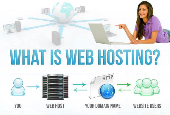 What-is-windows-web-hosting?-hostleafy
